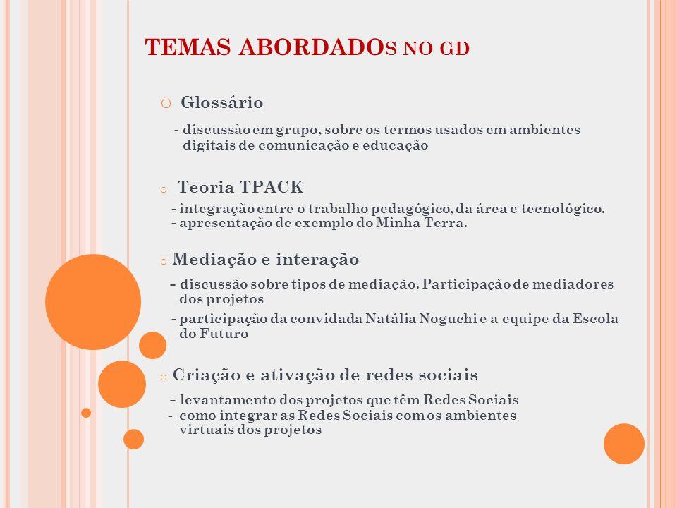 Glossário TEMAS ABORDADOs no gd