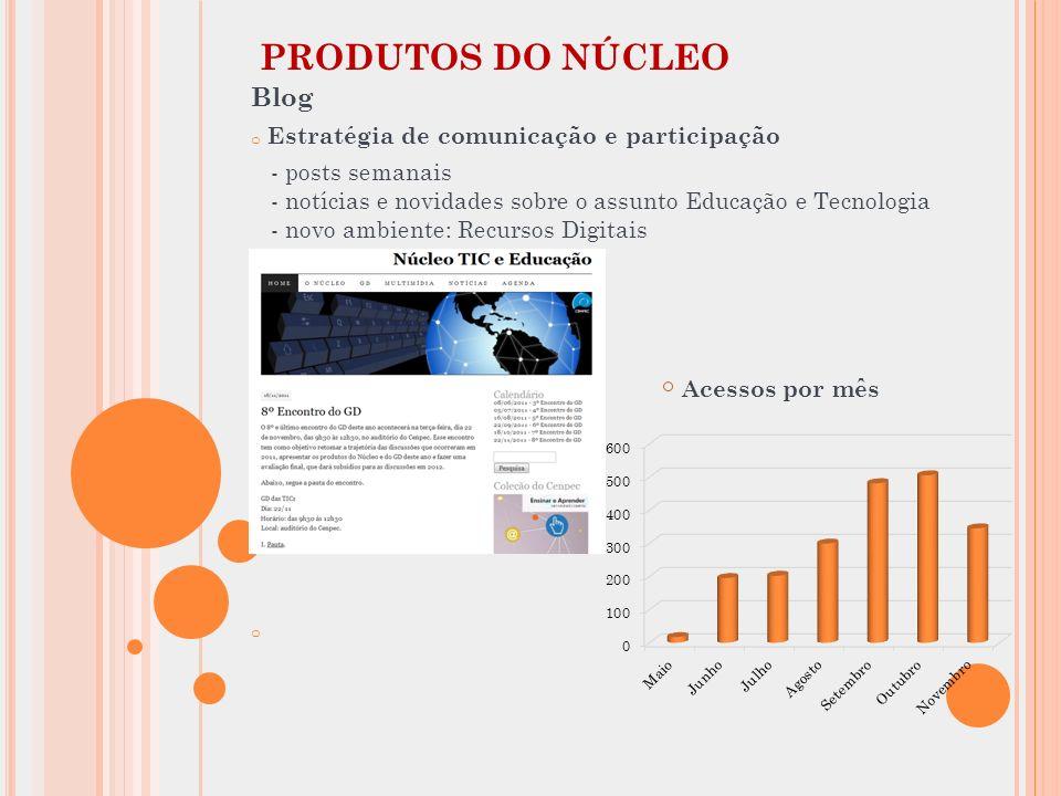 PRODUTOS DO NÚCLEO Blog Estratégia de comunicação e participação