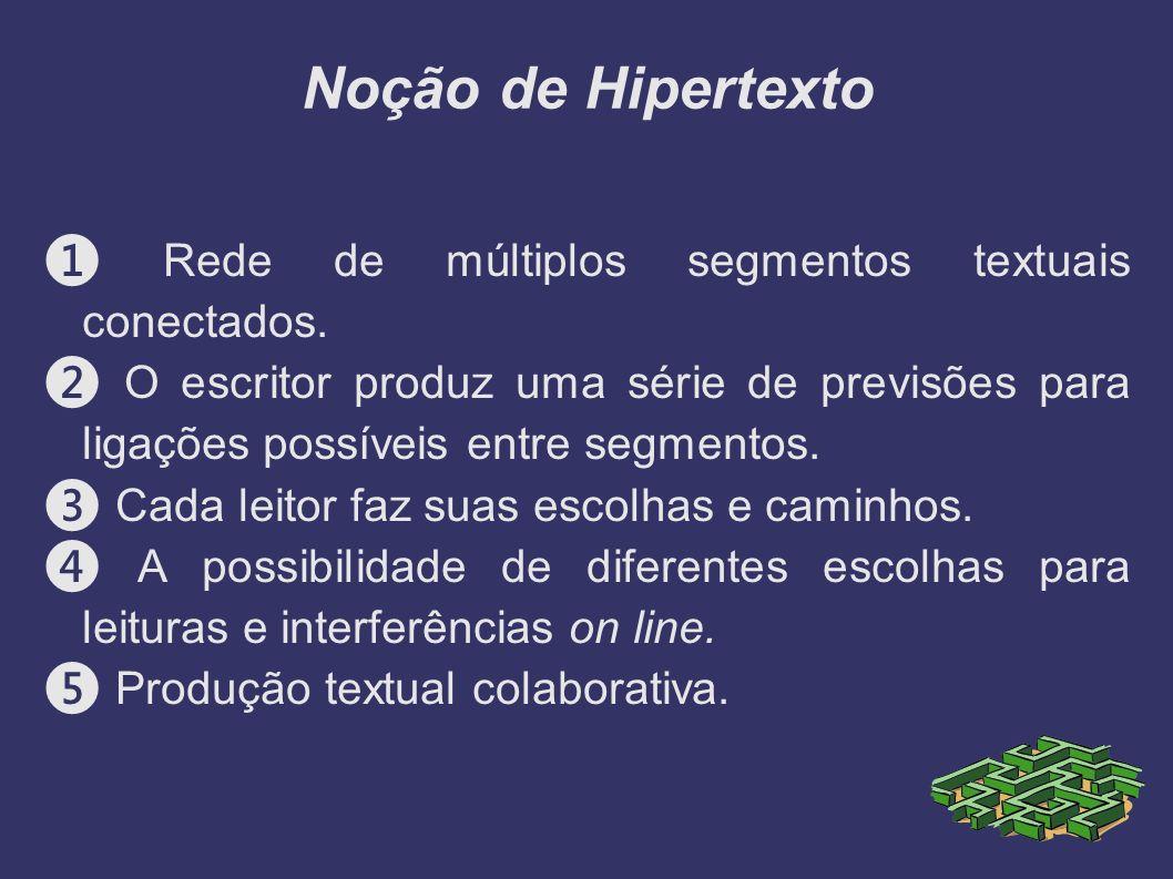 Noção de Hipertexto ❶ Rede de múltiplos segmentos textuais conectados.