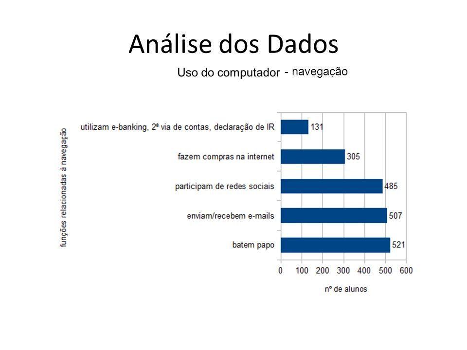 Análise dos Dados - navegação