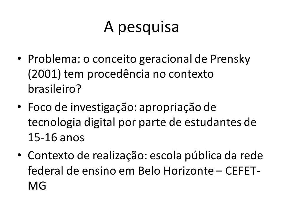 A pesquisa Problema: o conceito geracional de Prensky (2001) tem procedência no contexto brasileiro