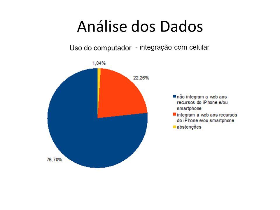 Análise dos Dados - integração com celular
