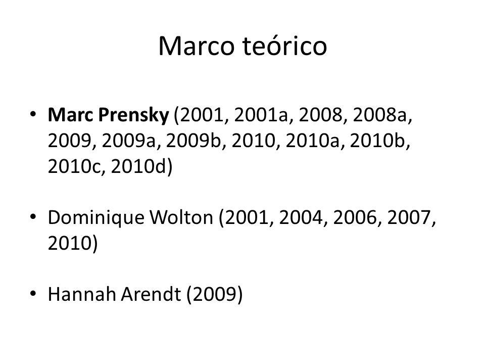 Marco teórico Marc Prensky (2001, 2001a, 2008, 2008a, 2009, 2009a, 2009b, 2010, 2010a, 2010b, 2010c, 2010d)