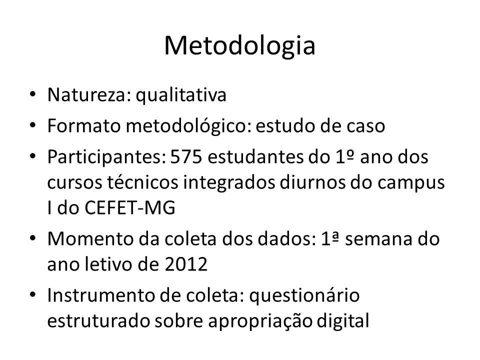 Metodologia Natureza: qualitativa Formato metodológico: estudo de caso