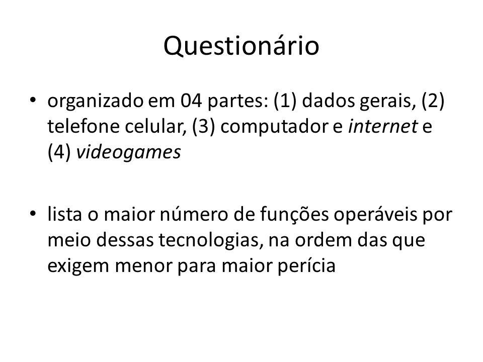 Questionário organizado em 04 partes: (1) dados gerais, (2) telefone celular, (3) computador e internet e (4) videogames.