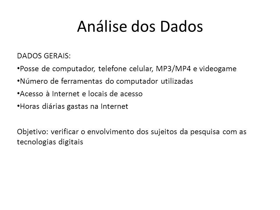 Análise dos Dados DADOS GERAIS: