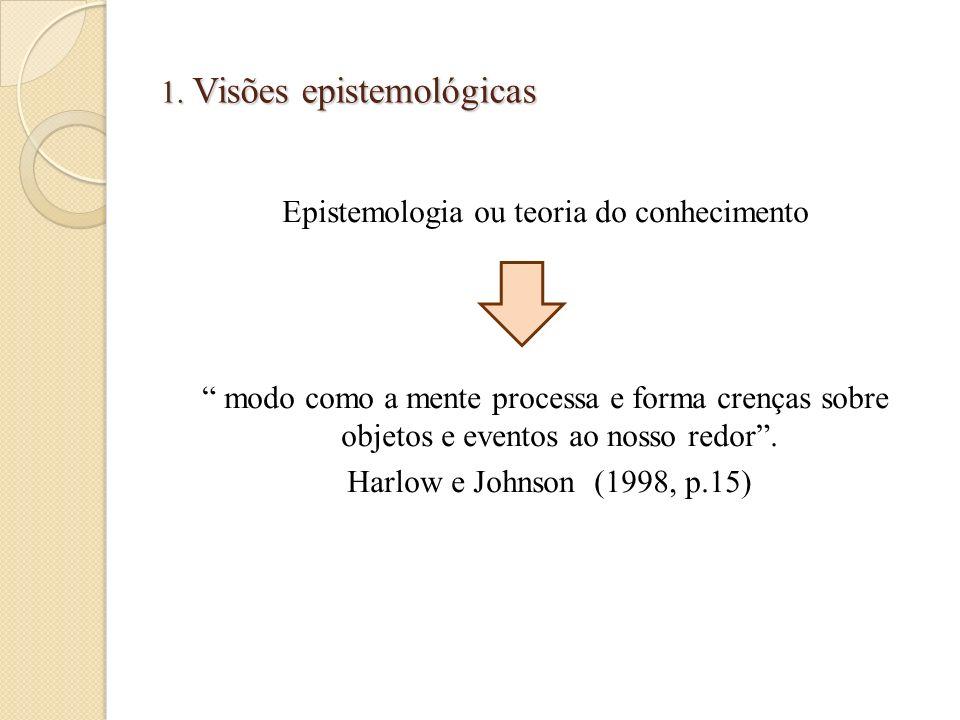 1. Visões epistemológicas