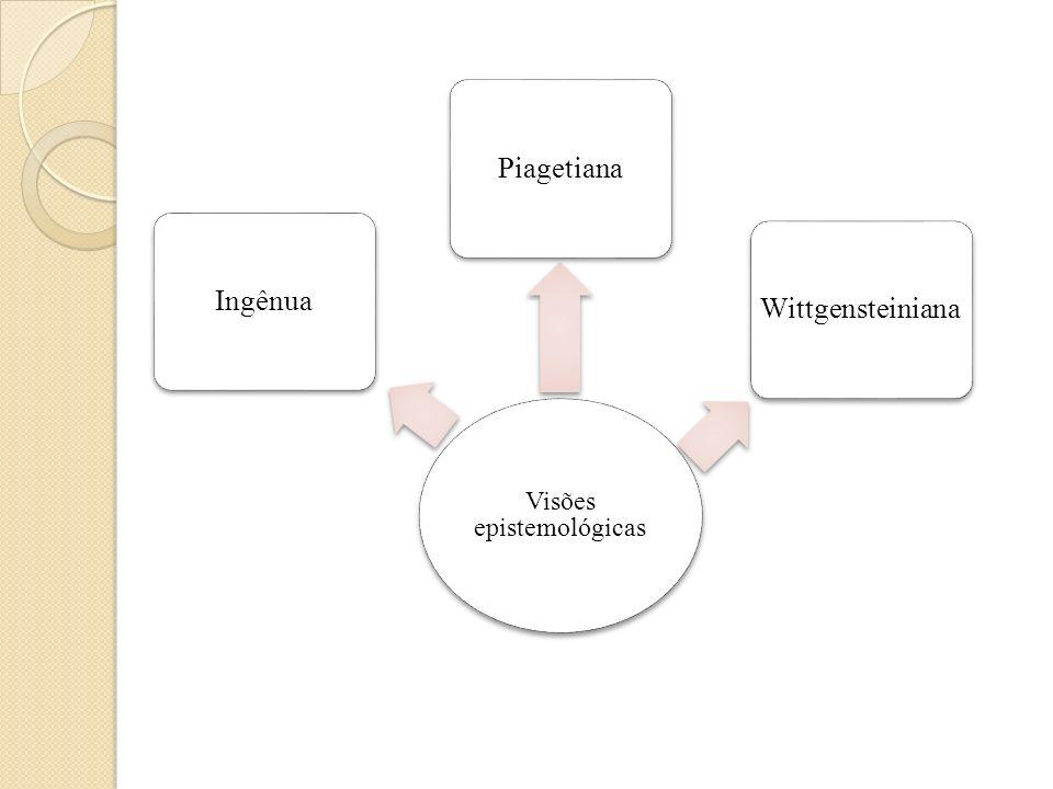 Visões epistemológicas