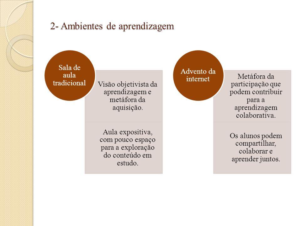 2- Ambientes de aprendizagem