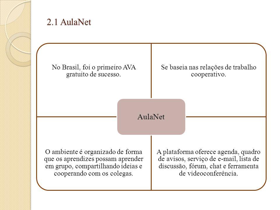 2.1 AulaNet AulaNet. No Brasil, foi o primeiro AVA gratuito de sucesso. Se baseia nas relações de trabalho cooperativo.