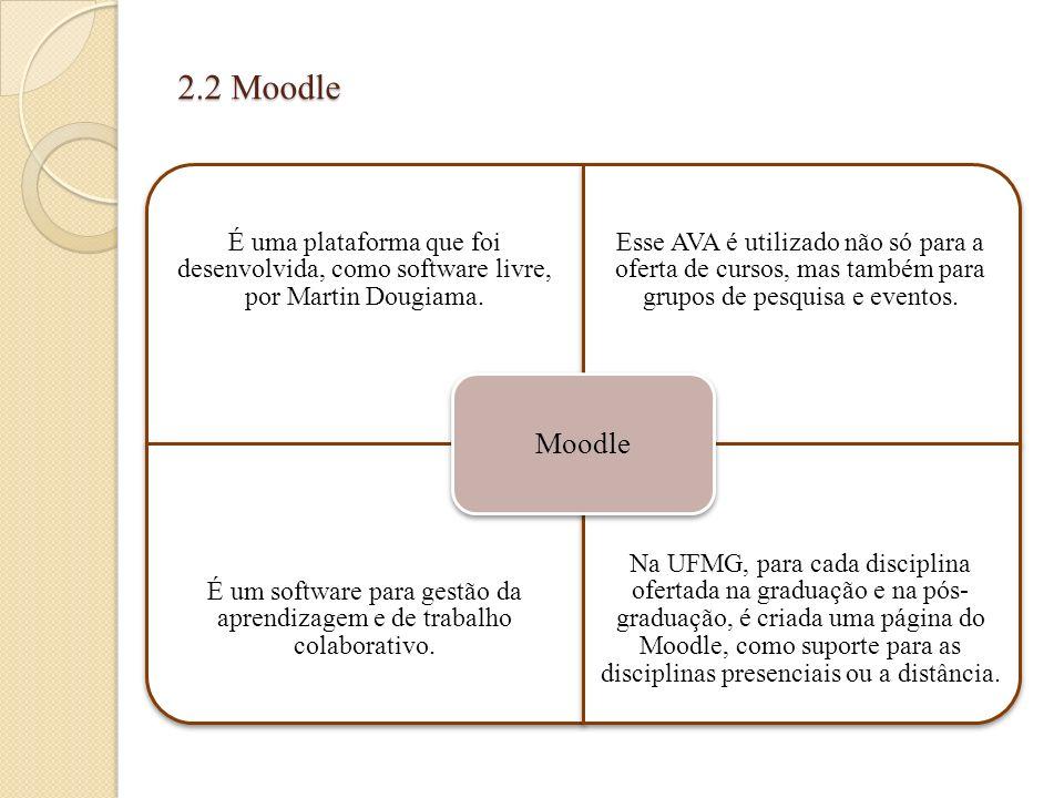 É um software para gestão da aprendizagem e de trabalho colaborativo.
