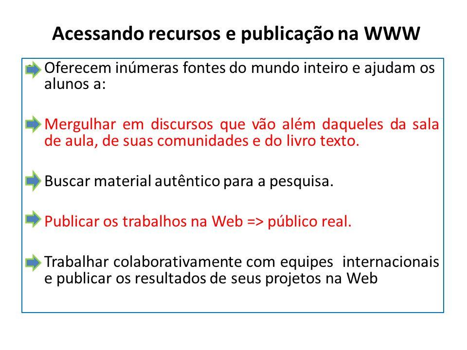Acessando recursos e publicação na WWW