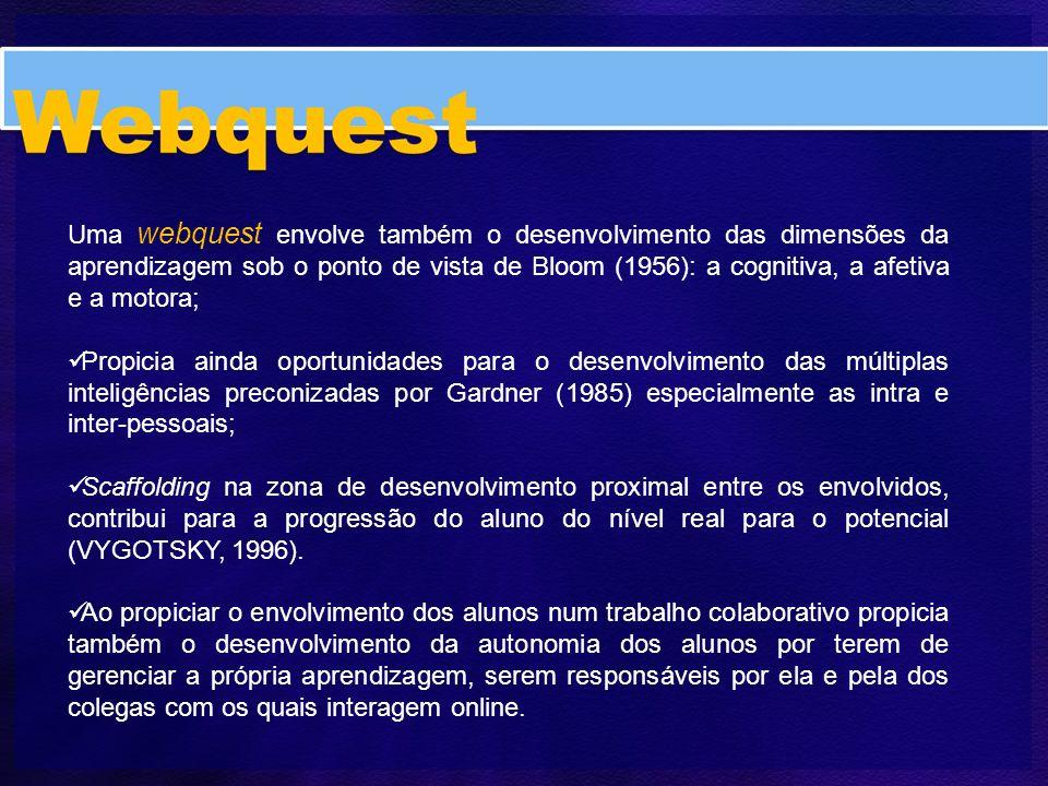 Uma webquest envolve também o desenvolvimento das dimensões da aprendizagem sob o ponto de vista de Bloom (1956): a cognitiva, a afetiva e a motora;