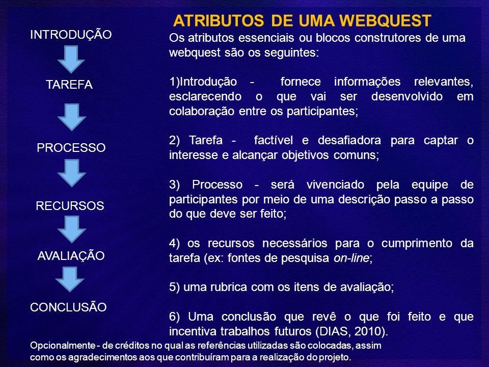 ATRIBUTOS DE UMA WEBQUEST