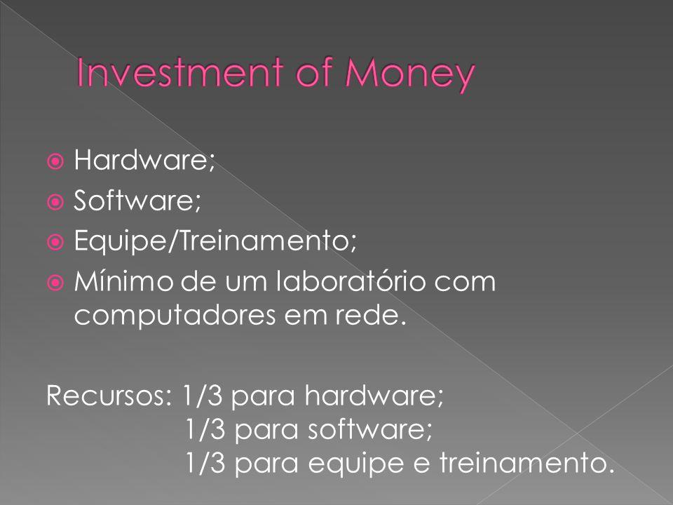 Investment of Money Hardware; Software; Equipe/Treinamento;