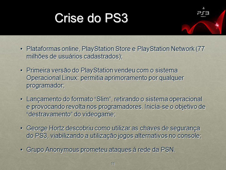 Crise do PS3 Plataformas online, PlayStation Store e PlayStation Network (77 milhões de usuários cadastrados);