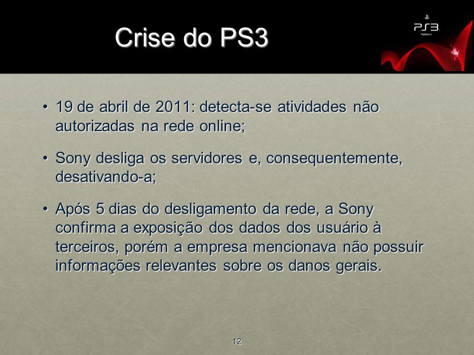 Crise do PS3 19 de abril de 2011: detecta-se atividades não autorizadas na rede online;