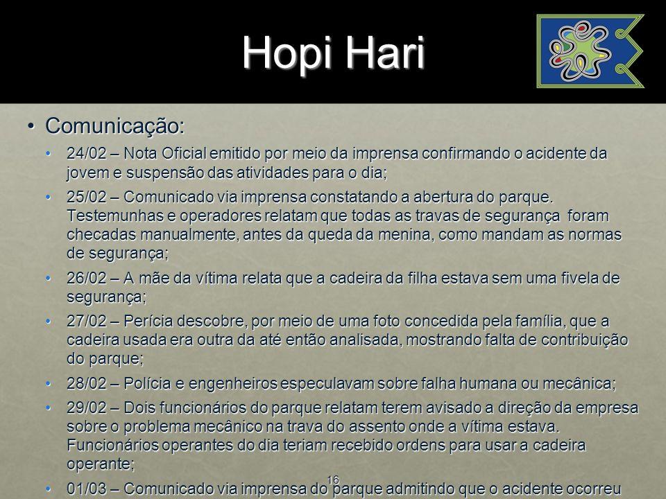 Hopi Hari Comunicação: