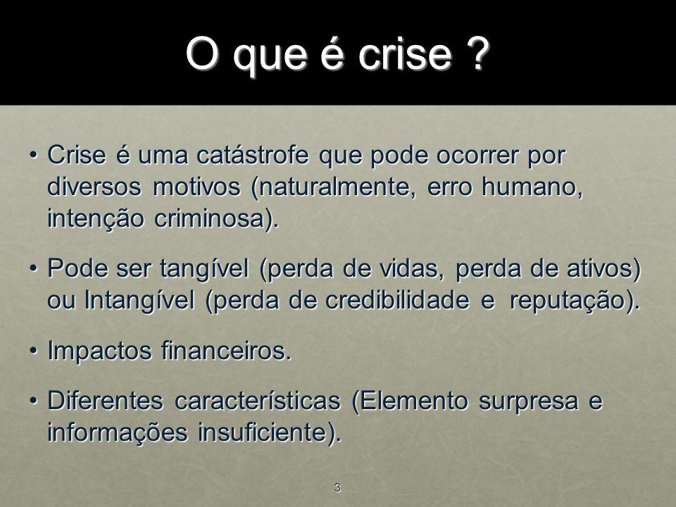 O que é crise Crise é uma catástrofe que pode ocorrer por diversos motivos (naturalmente, erro humano, intenção criminosa).