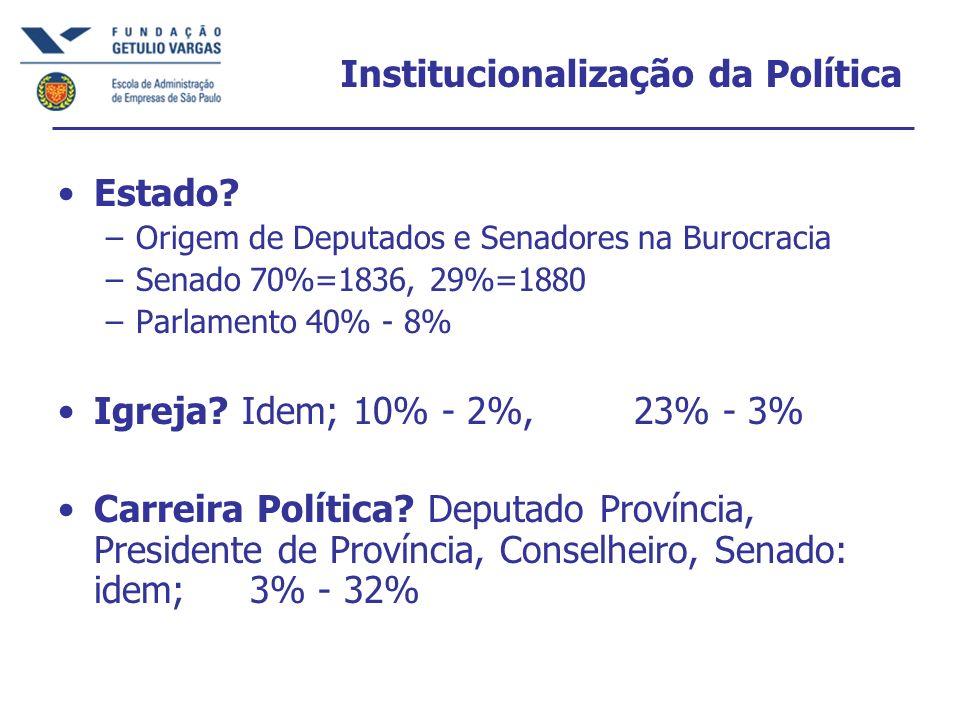 Institucionalização da Política