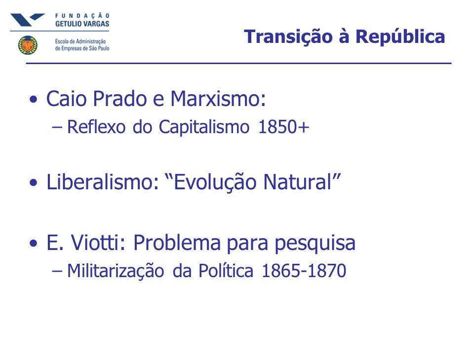 Liberalismo: Evolução Natural E. Viotti: Problema para pesquisa