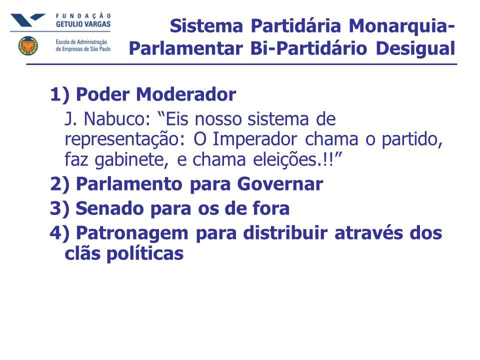 Sistema Partidária Monarquia-Parlamentar Bi-Partidário Desigual