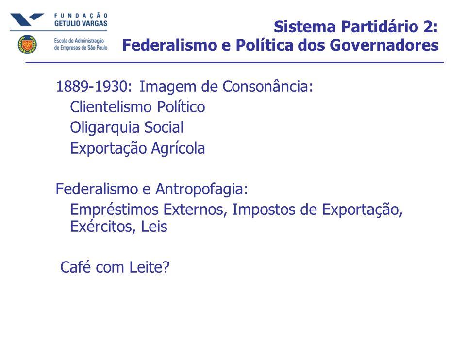 Sistema Partidário 2: Federalismo e Política dos Governadores