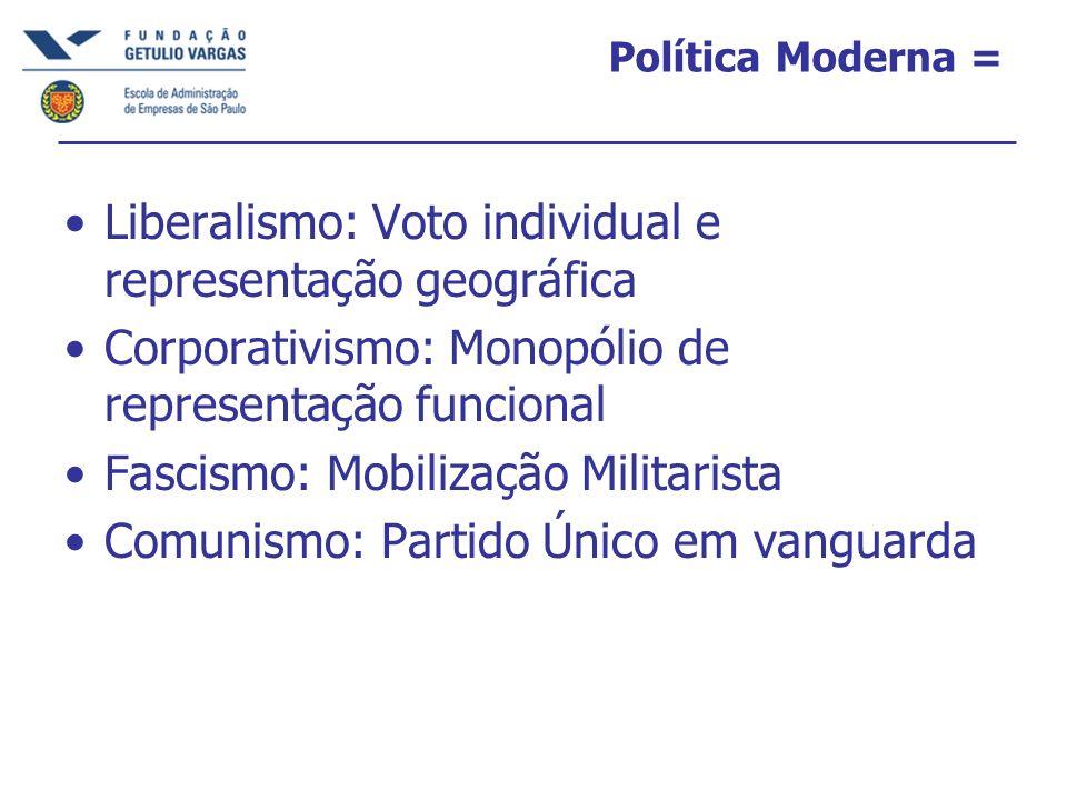 Liberalismo: Voto individual e representação geográfica