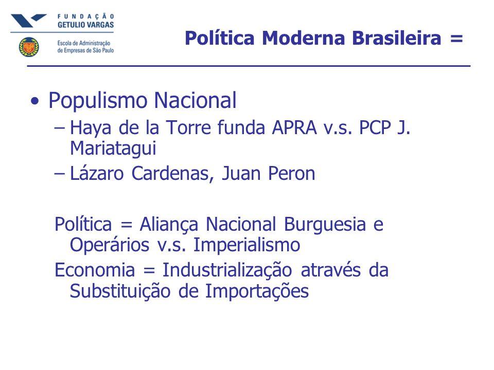 Política Moderna Brasileira =