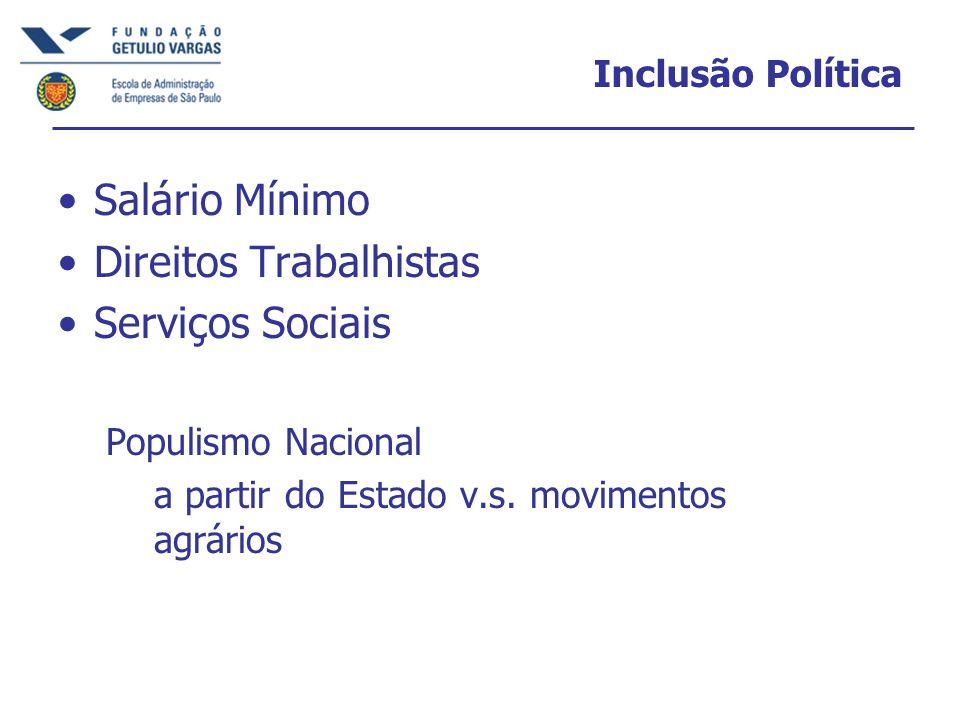 Direitos Trabalhistas Serviços Sociais