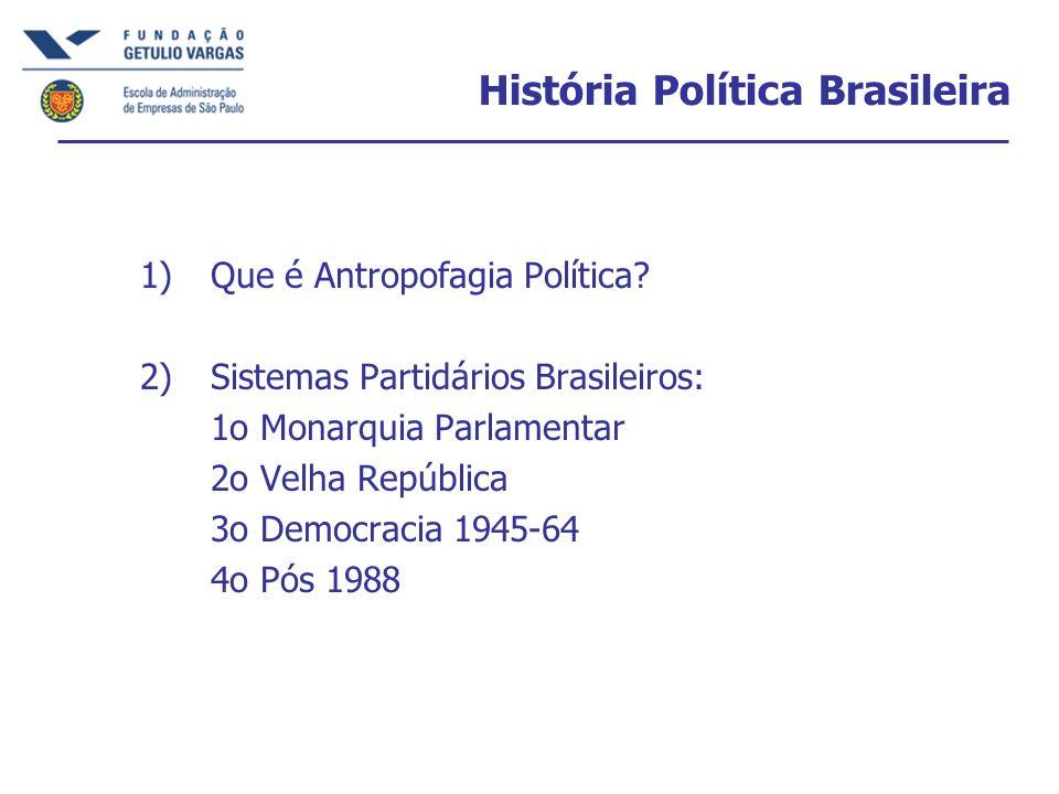 História Política Brasileira