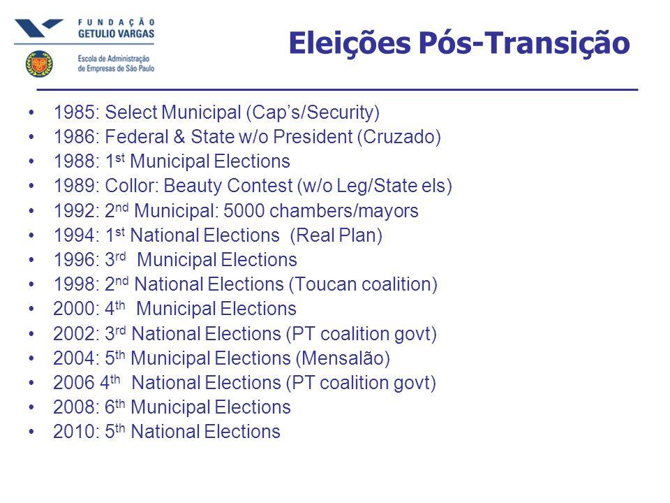 Eleições Pós-Transição