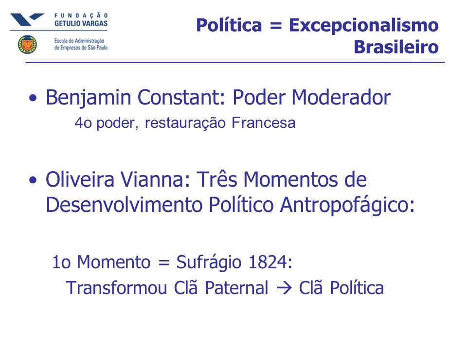 Política = Excepcionalismo Brasileiro