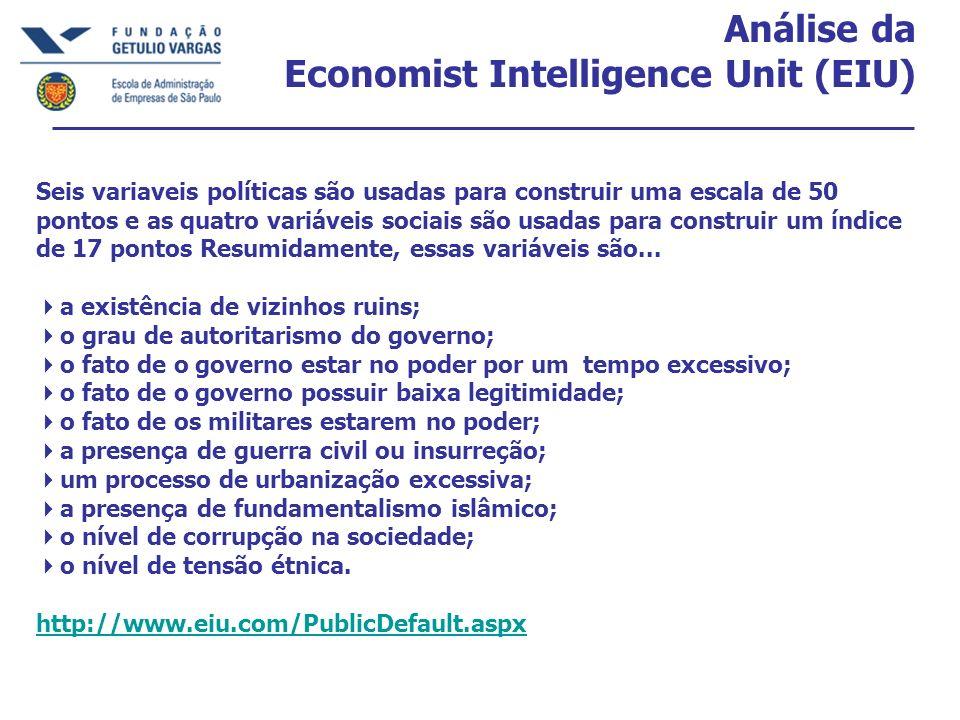 Economist Intelligence Unit (EIU)