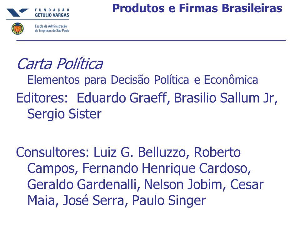 Produtos e Firmas Brasileiras