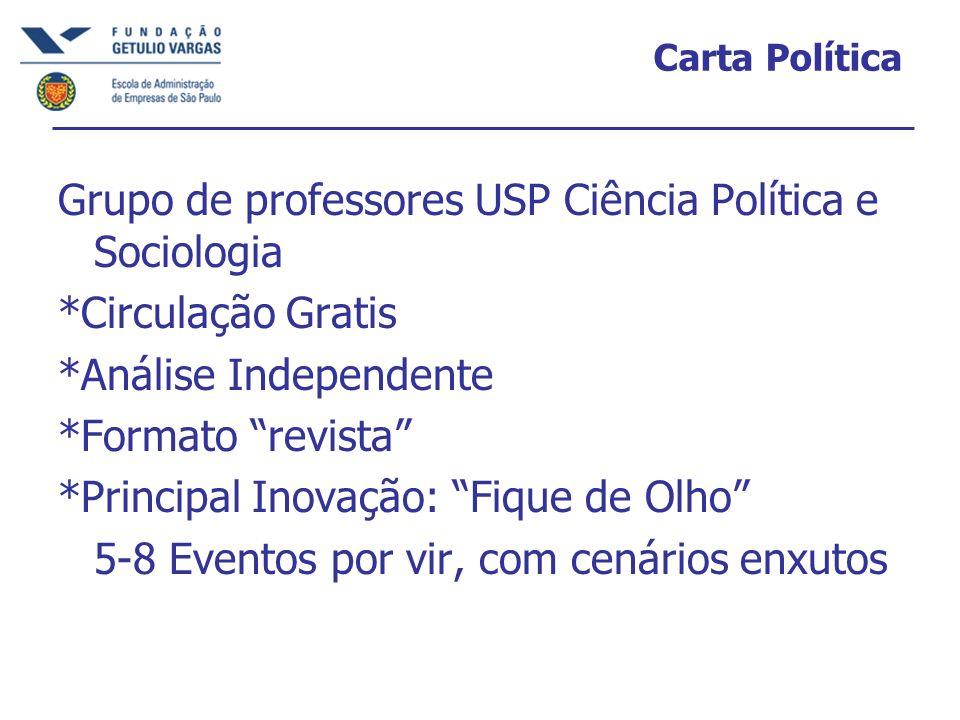 Grupo de professores USP Ciência Política e Sociologia