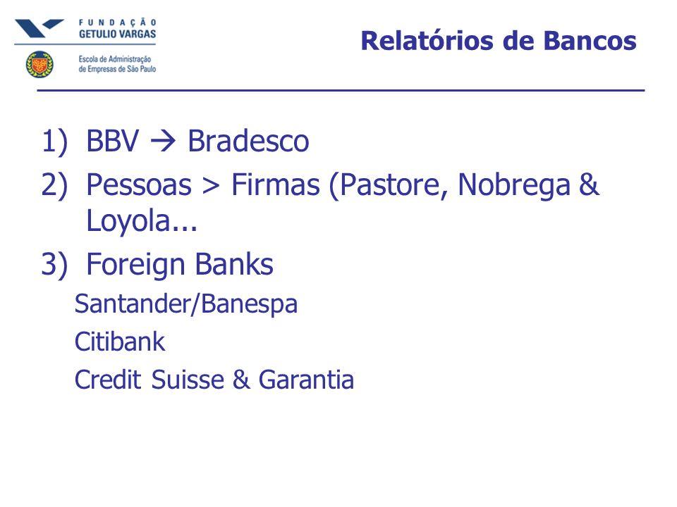 Pessoas > Firmas (Pastore, Nobrega & Loyola... Foreign Banks