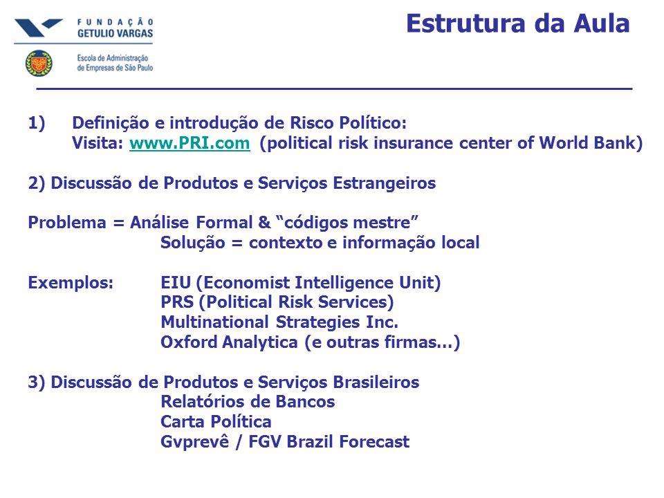 Estrutura da Aula Definição e introdução de Risco Político:
