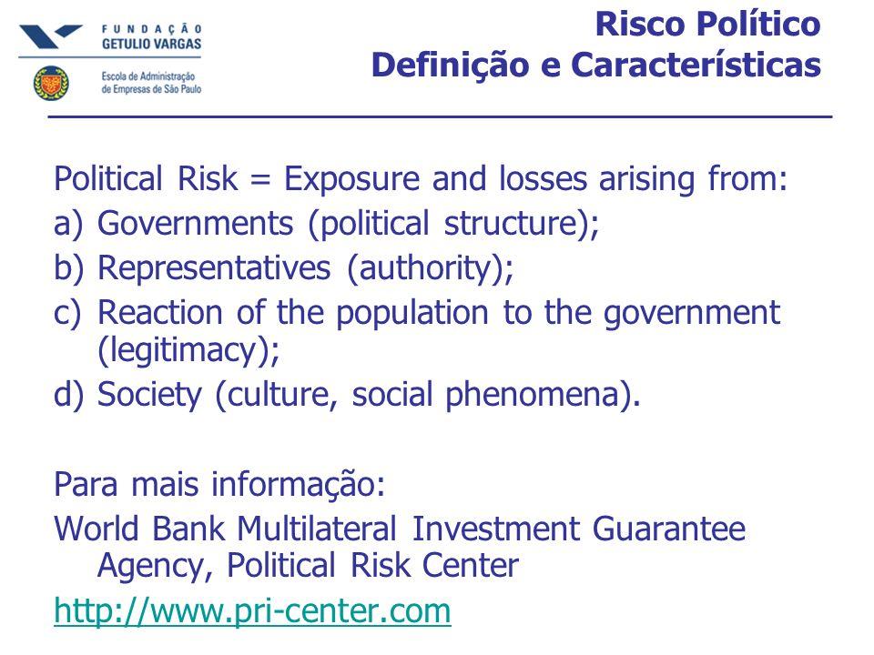 Risco Político Definição e Características