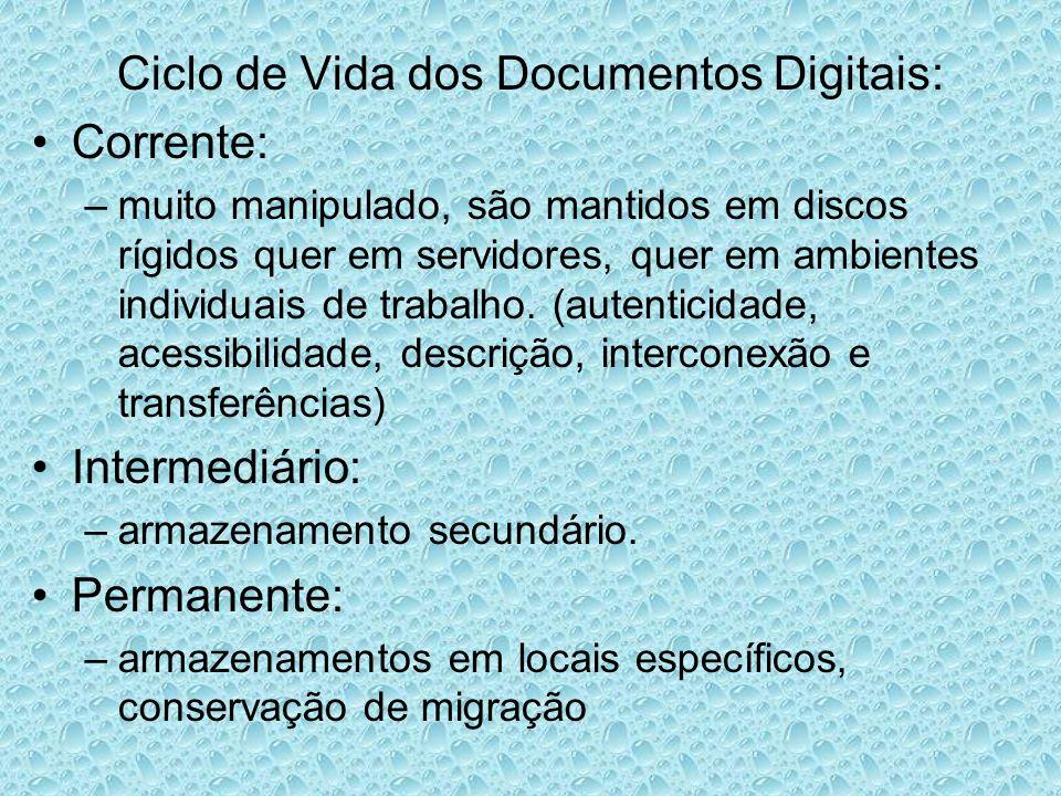 Ciclo de Vida dos Documentos Digitais: