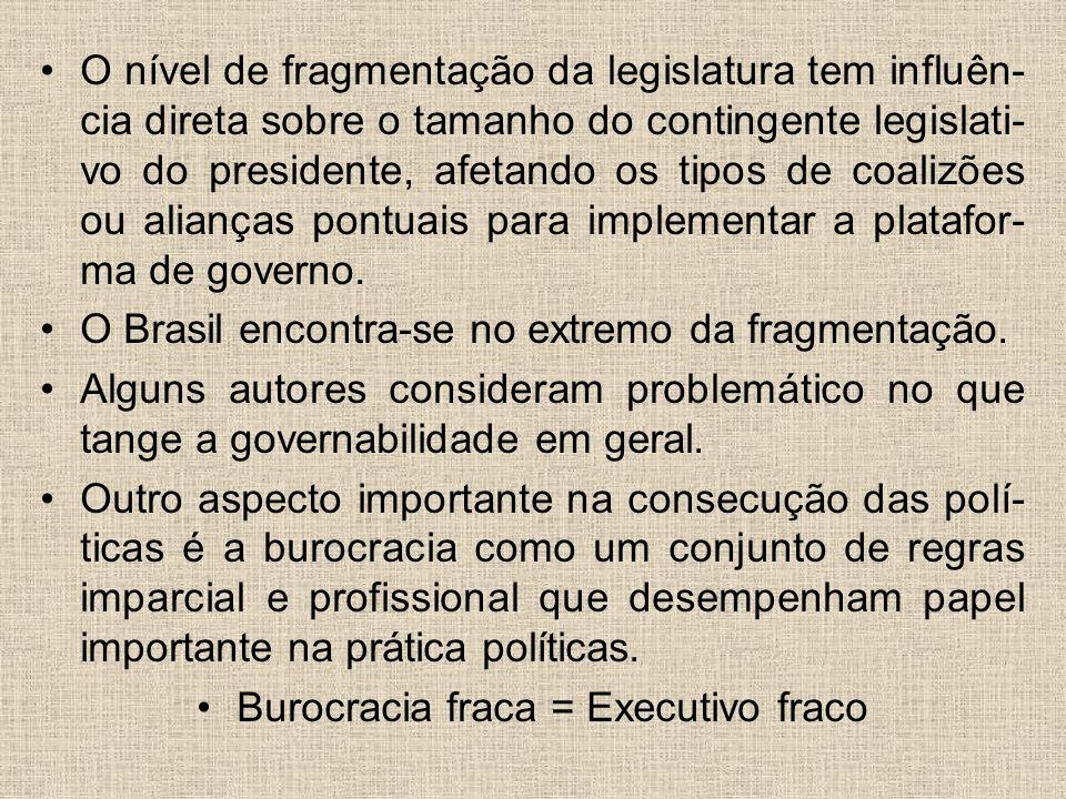 Burocracia fraca = Executivo fraco
