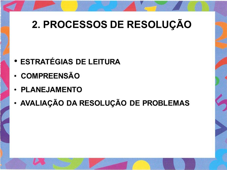 2. PROCESSOS DE RESOLUÇÃO