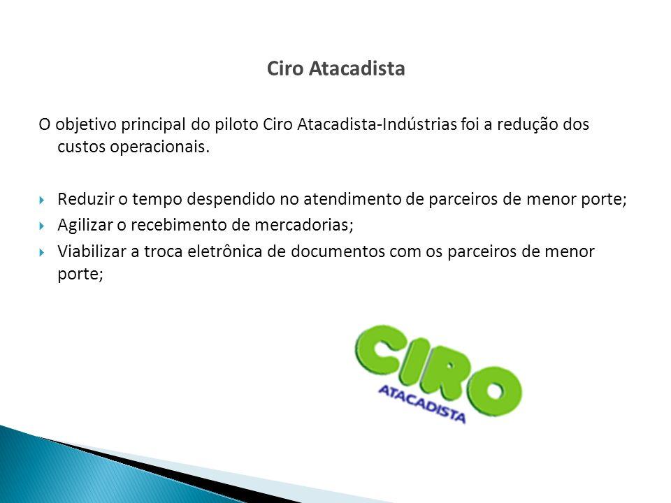 Ciro Atacadista O objetivo principal do piloto Ciro Atacadista-Indústrias foi a redução dos custos operacionais.