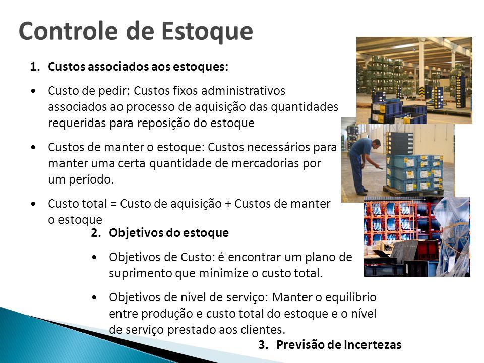 Controle de Estoque Custos associados aos estoques: