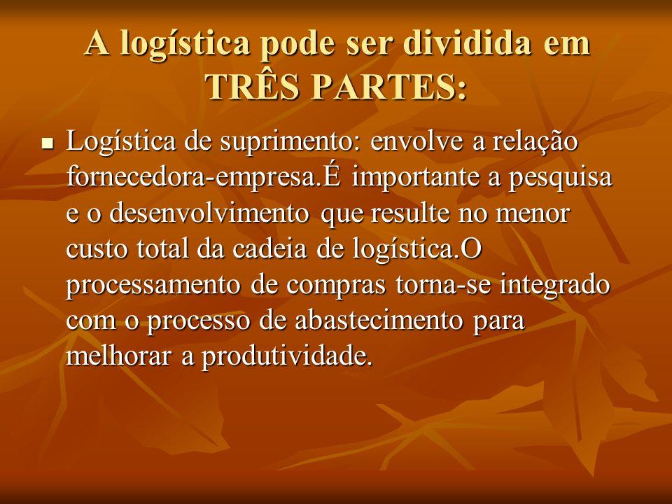 A logística pode ser dividida em TRÊS PARTES: