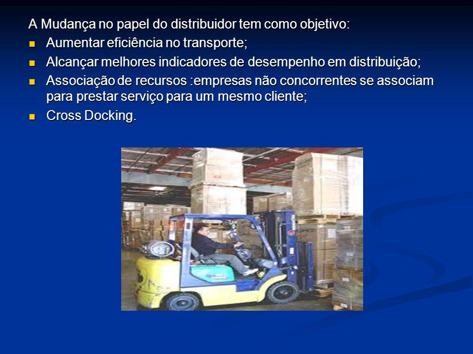 A Mudança no papel do distribuidor tem como objetivo: