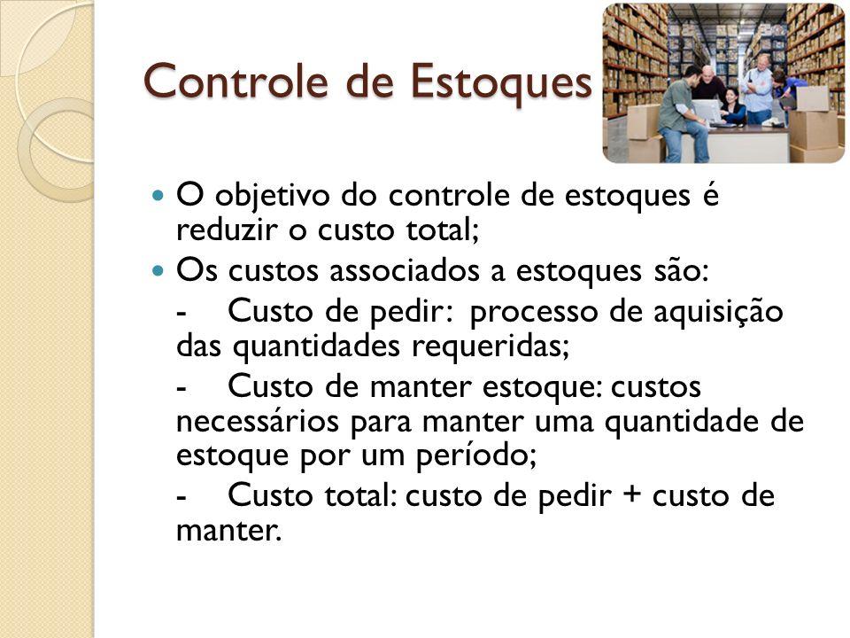 Controle de Estoques O objetivo do controle de estoques é reduzir o custo total; Os custos associados a estoques são: