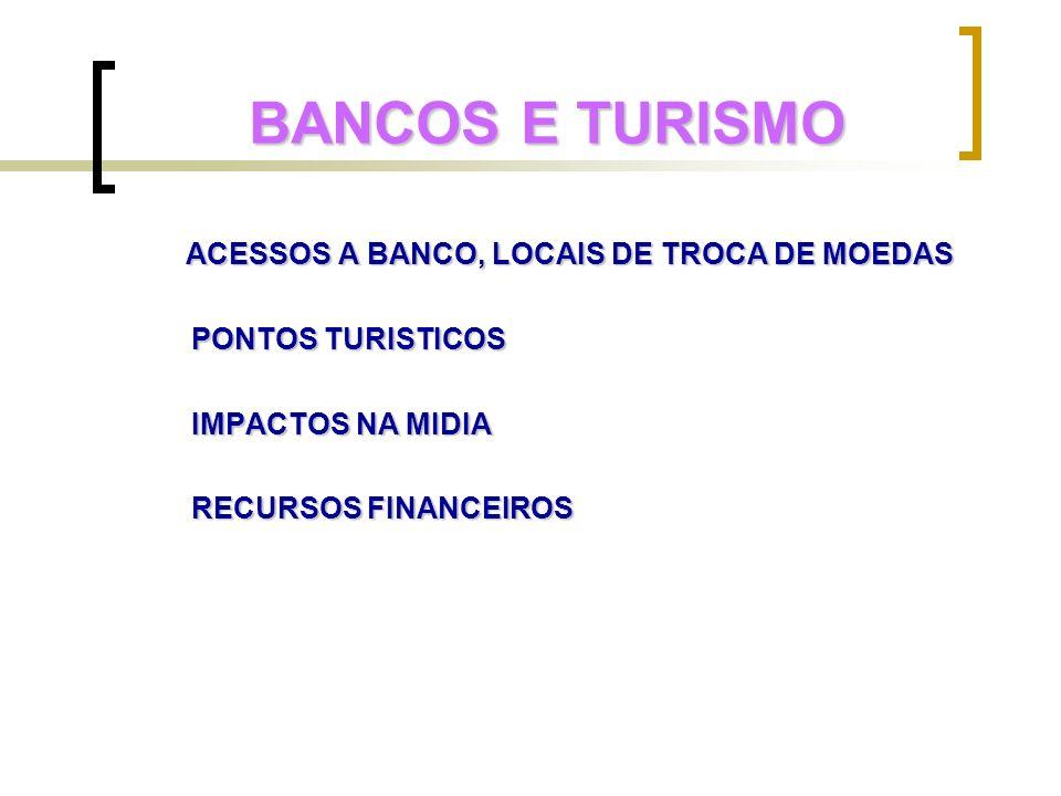BANCOS E TURISMO ACESSOS A BANCO, LOCAIS DE TROCA DE MOEDAS