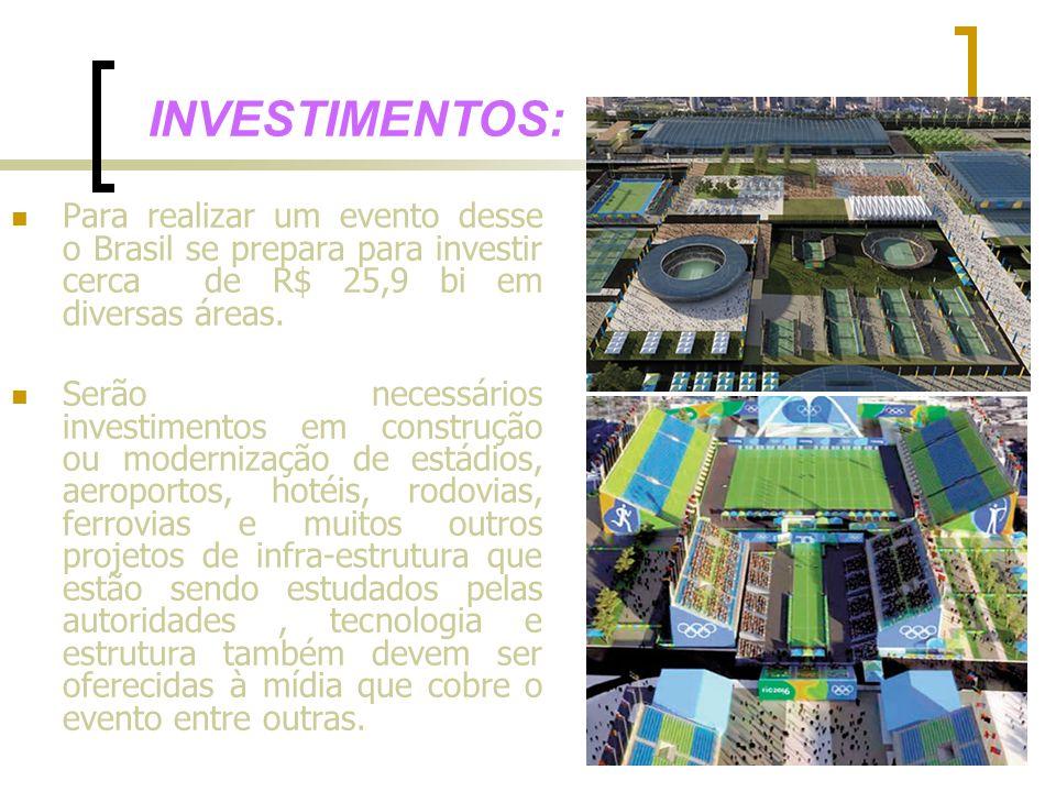 INVESTIMENTOS: Para realizar um evento desse o Brasil se prepara para investir cerca de R$ 25,9 bi em diversas áreas.