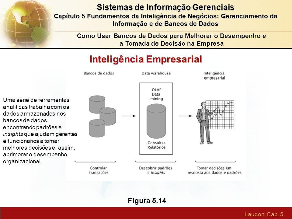 Inteligência Empresarial